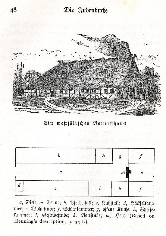 Ein westfälisches Bauernhaus